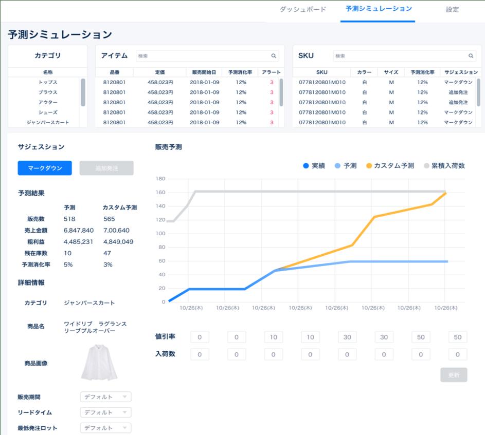 Web接客ツール「需要予測SENSY MD」の導入事例_需要予測の取り組みにて予測精度の向上と粗利改善を行った事例を紹介_AI・人工知能製品ソリューション