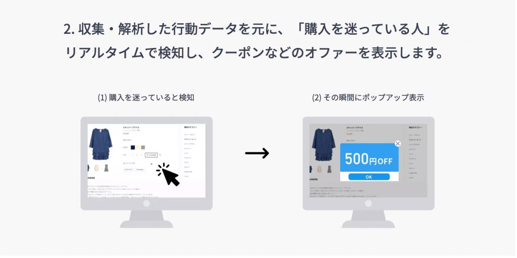 Web接客ツールZenClerkは収穫・解析した行動データを元に、「購入を迷っている人」をリアルタイムで検知し、クーポンなどのオフォーを表示します_AI・人工知能製品ソリューション