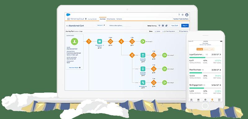 Marketing Cloud Einstein|マーケティングオートメーション(MAツール)|AI・人工知能製品サービスの比較一覧・導入活用事例・資料請求が無料でできるAIプラットフォーム|AIsmiley (アイスマイリー)