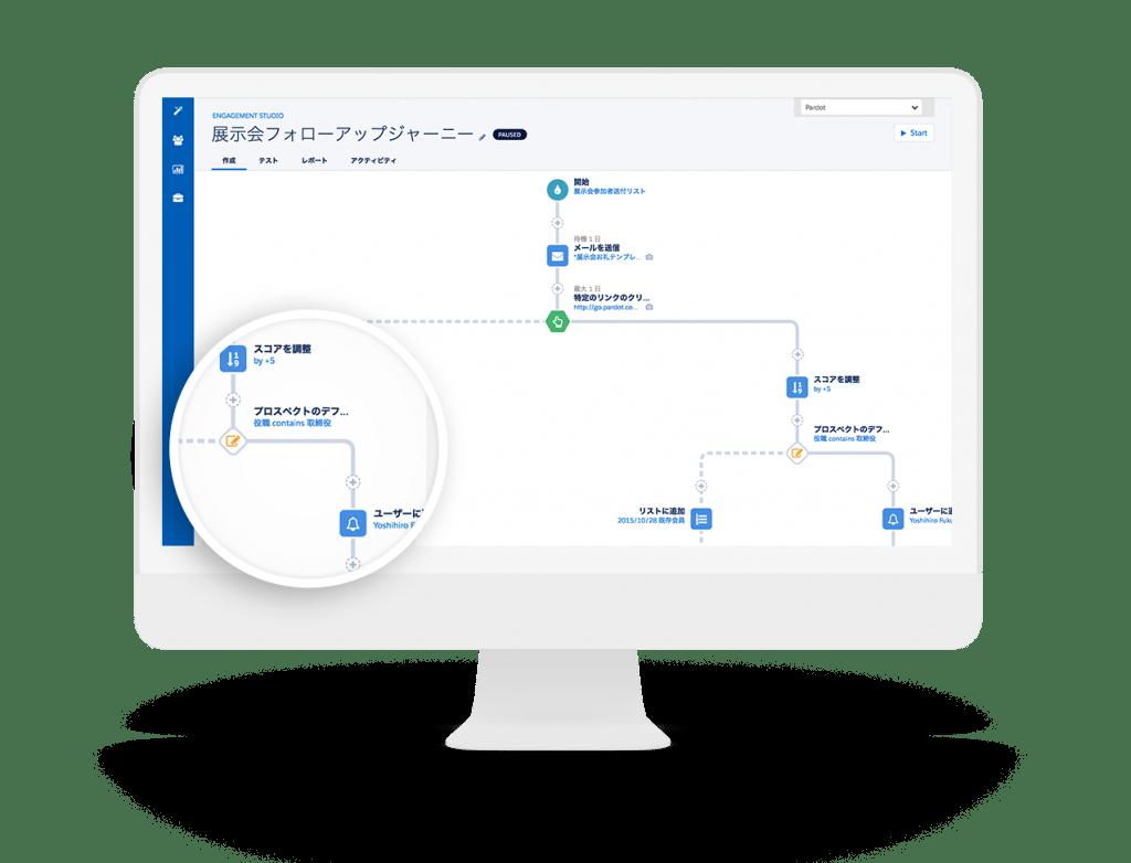 Pardot Einstein|マーケティングオートメーション(MAツール)|AI・人工知能製品サービスの比較一覧・導入活用事例・資料請求が無料でできるAIプラットフォーム|AIsmiley (アイスマイリー)