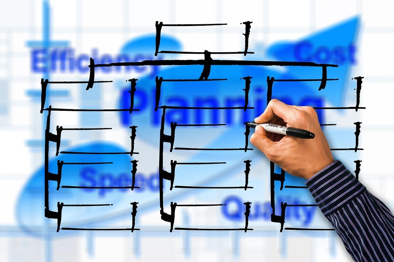 ■生産管理においてAIの活用が加速している領域|人工知能を搭載した製品・サービスの比較一覧・導入活用事例・資料請求が無料でできるAIポータルメディア