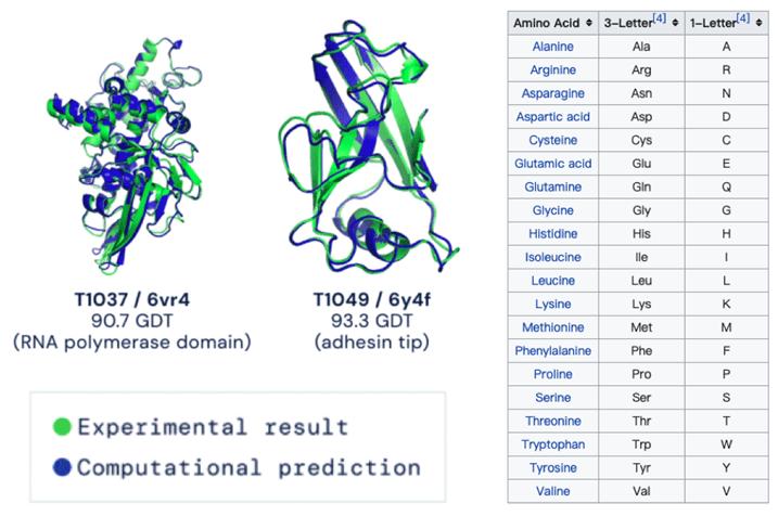 シーケンシャル・データのモデリング イメージ画像