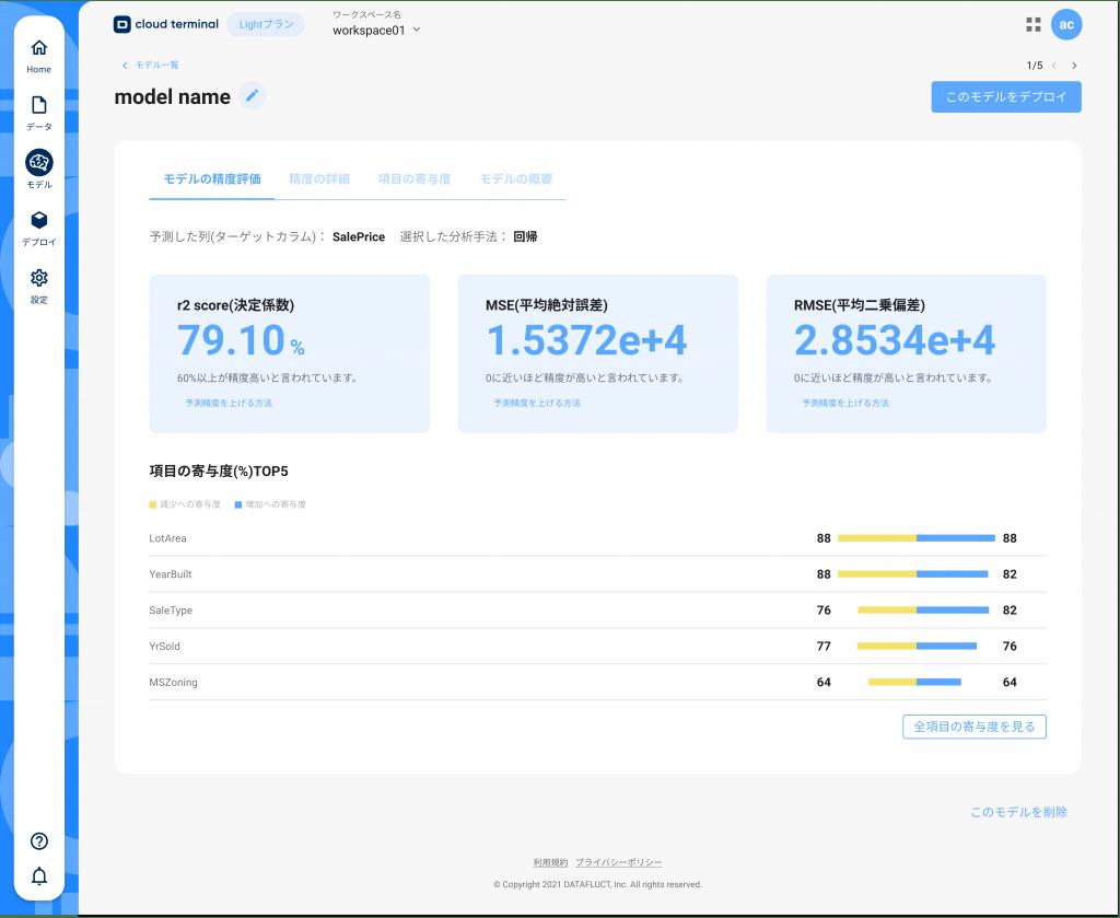 DATAFLUCT Cloud terminal 利用画面
