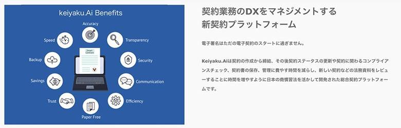 電子契約プラットフォーム 連携イメージ