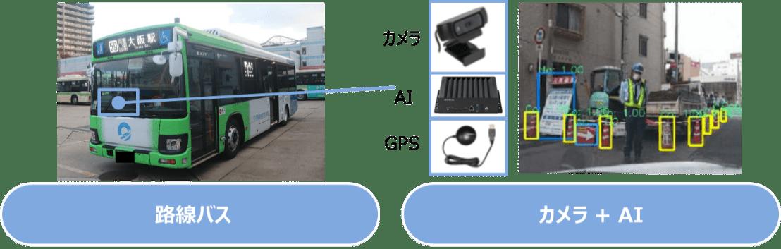 AIカメラ搭載の路線バス でガス管パトロール