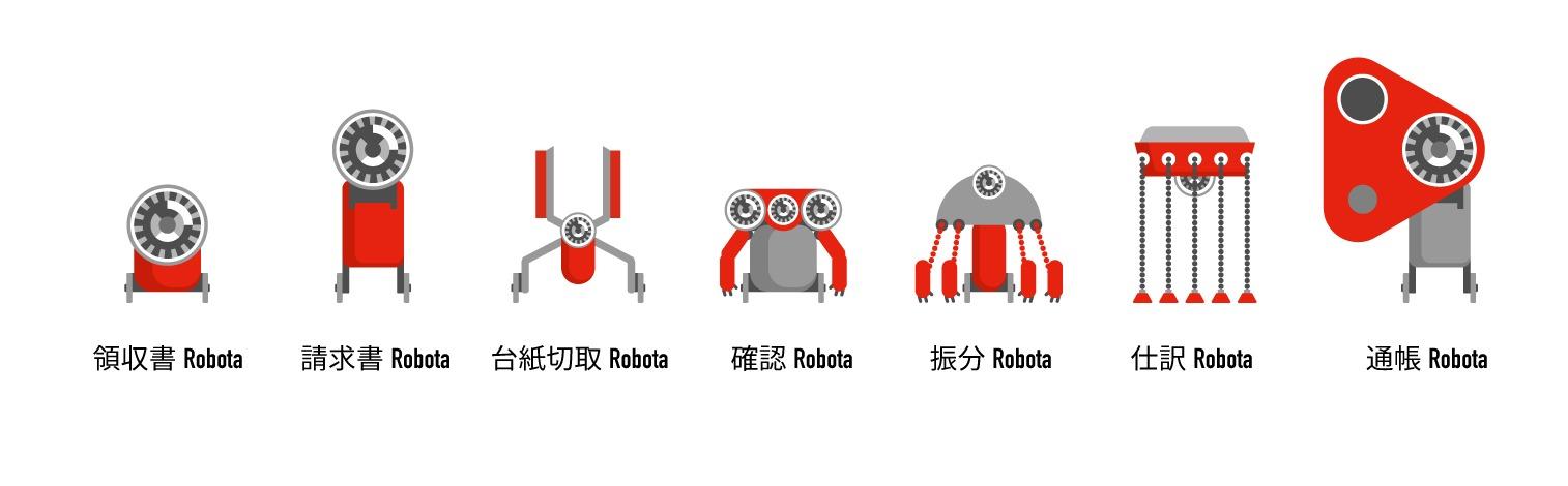 Robota(ロボタ)とRemota(リモタ)