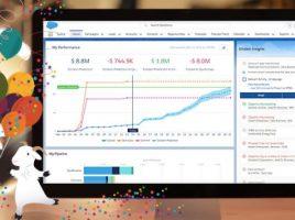 営業を効率化!Salesforceが提供するAI「Einstein」の価格はどれくらい?