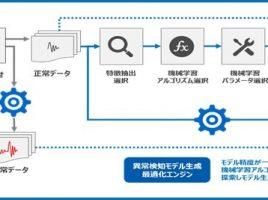 東京エレクトロン、新たなAI技術を開発!異常検知モデルを自動生成